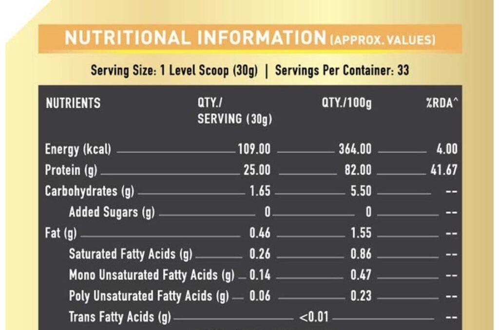 Muscleblaze nutrition information