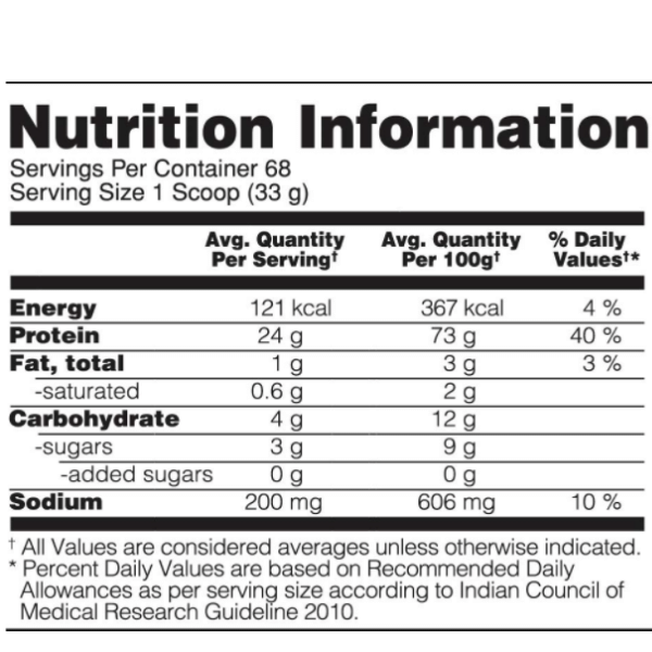 on nutrition info